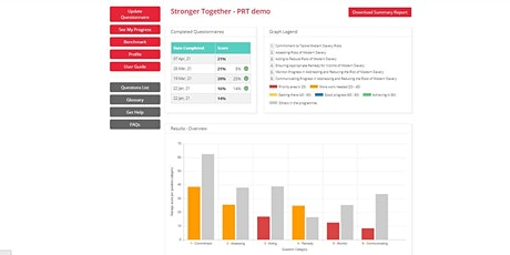 Progress Reporting Tool – live demonstration 21 July 2021 tickets