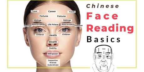 Physiognomy (Face Reading) Masterclass tickets