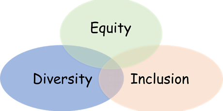 Equity, Diversity, and Inclusion (EDI) with a lens on Unconscious Bias tickets