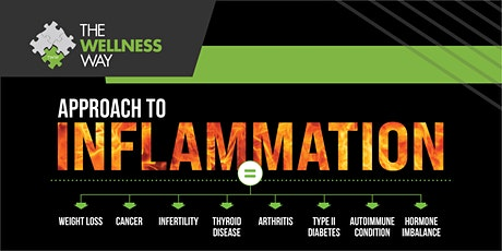 The Wellness Way Approach to Inflammation WEBINAR tickets