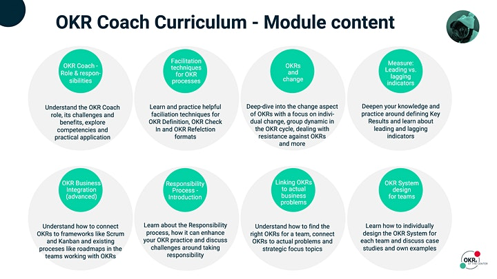 OKRs AT THE CENTER - OKR Coach (GERMAN) - Live Online Training - 8 Modules image