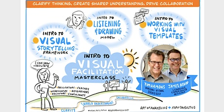 Graphic Recording & Visual Facilitation Demo tickets