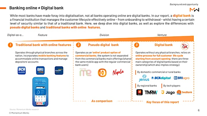 RISE OF DIGITAL BANKS  IN INDONESIA & BEYOND image