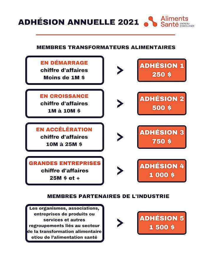 Image de Adhésion annuelle à Aliments Santé - 2021