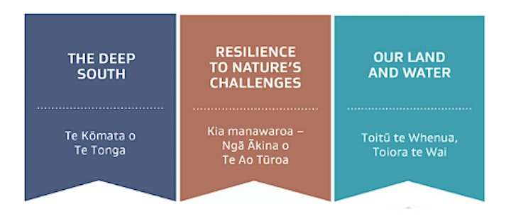 Webinar 2 | Farm profits and community resilience Deep South Challenge