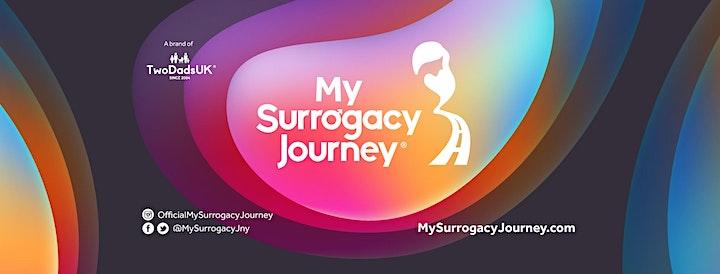 International Surrogacy for Irish Intended Parents image