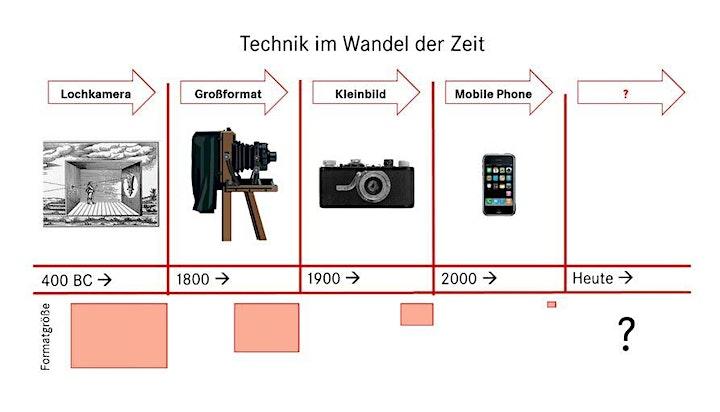 """Online Talk im Store - Peter Karbe """"Fotografie-Technik im Wandel der Zeit"""": Bild"""