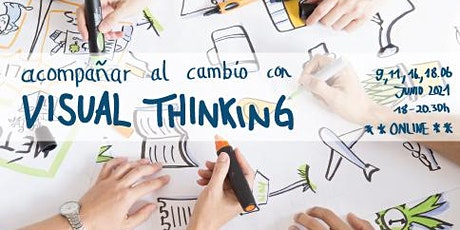 Visual Thinking para acompañar al cambio entradas