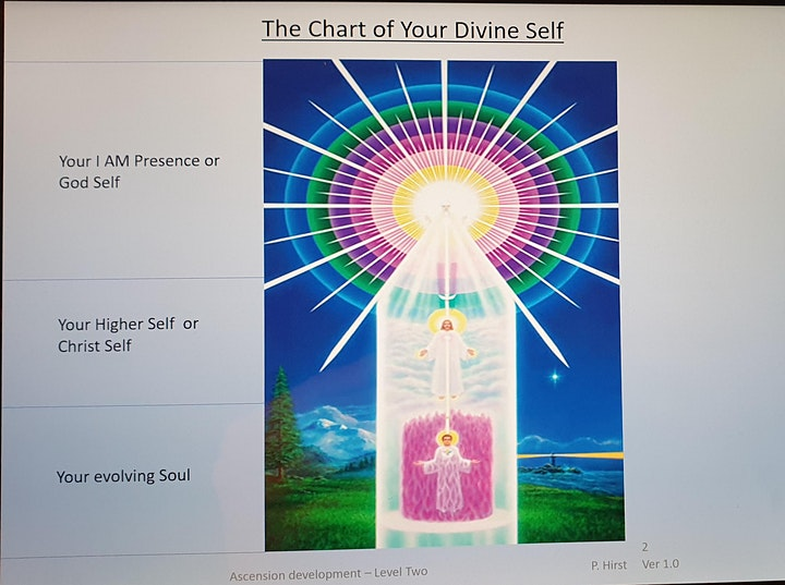 Spiritual development course  - Zoom Video Conference- Week 8 image