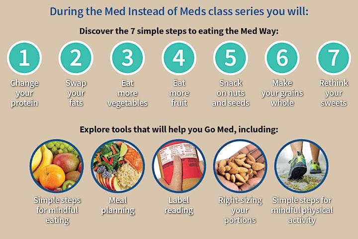 Nutrition Series: Med Instead of Meds image