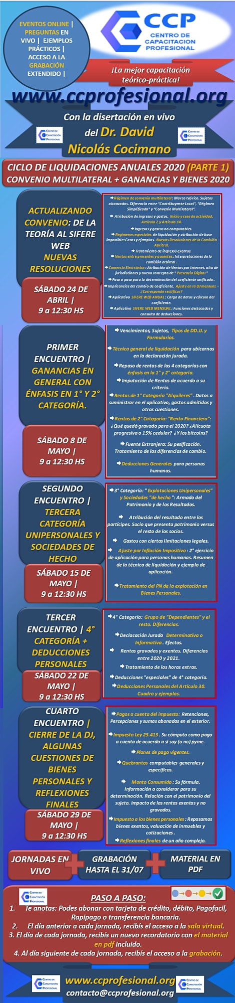 Imagen de CICLO DE LIQUIDACIONES ANUALES 2020 - PARTE 1