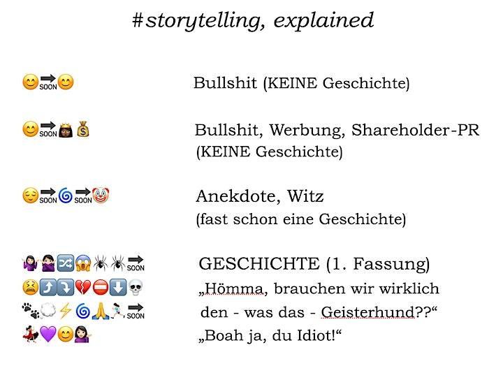 Too lame, didn't read? Storytelling für Organisationen: Bild