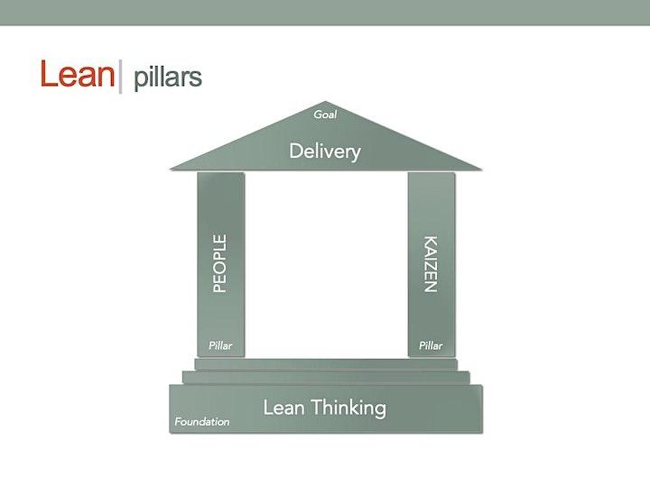 Immagine Lean e Agile Mindset: un'introduzione, CodeGardenRoma #TheCmmBay