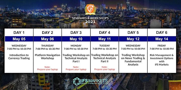 Free Six-Day Forex Trading Webinar 2021 Series - Day 1 Forex Basics Class image