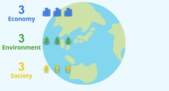 Envisioning 2050: Virtual Sustainability Simulation image