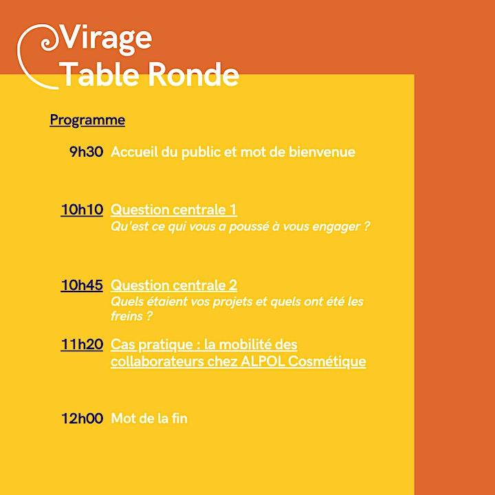 Image pour Virage, le monde professionnel face à sa transition