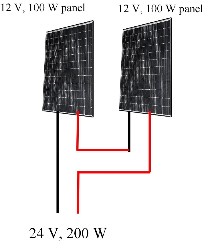 Module 2: Designing Off-Grid Solar Power Systems - 5th June 2021 image