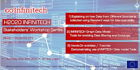 INFINITECH Workshop Series - GRAPH Data Model & Ontology Engineering tickets