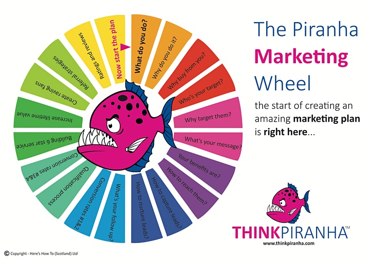THINK Piranha - Getting more bite from your marketing image