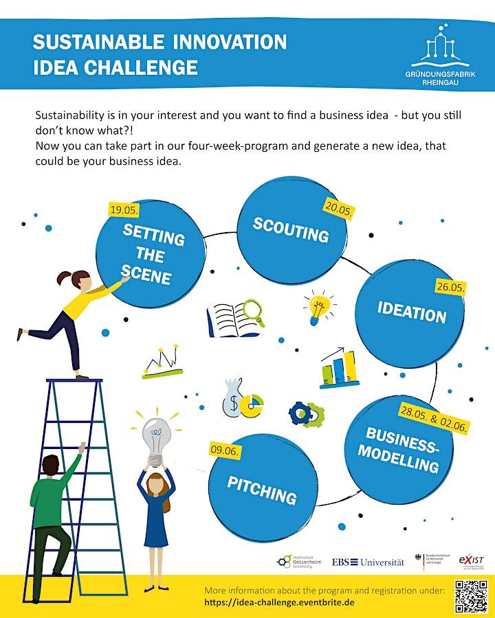 Sustainble Innovation Idea  Challenge: Bild