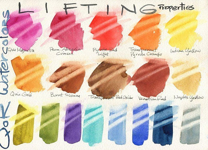 Watercolor Essentials Made Easy with Phyllis Gubins image