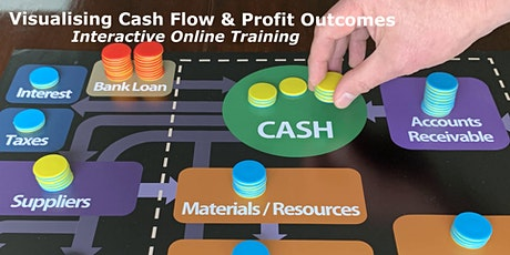 Visualising Cash Flow & Profit Outcomes tickets