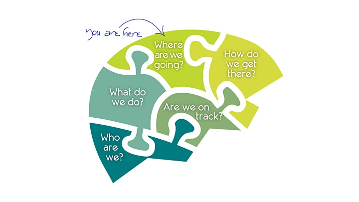 ProfitLogics® LIVE Learning Series - Business Vision - Where Are We Going? image