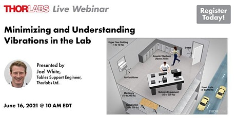Minimizing and Understanding Vibrations in the Lab tickets