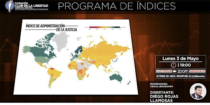 Imagen de CLUB DE LA LIBERTAD - INDICE DE ADMINISTRACIÓN DE LA JUSTICIA