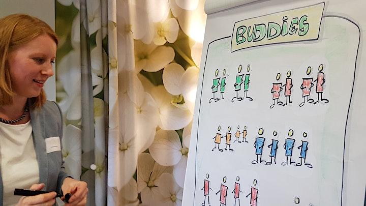 Sketchnotes @Work - der Workshop für Einsteiger (Online): Bild