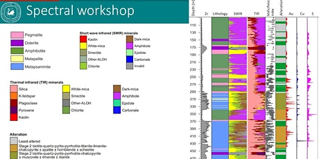 Advanced Spectral Data Processing Workshop tickets