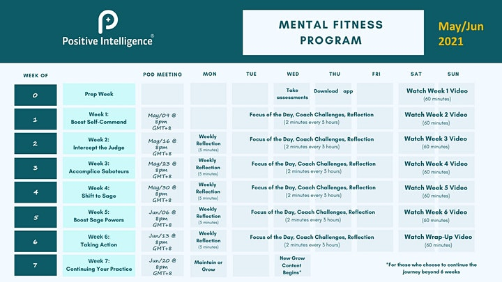 Positive Intelligence (PQ) 2021 program   for mental fitness image