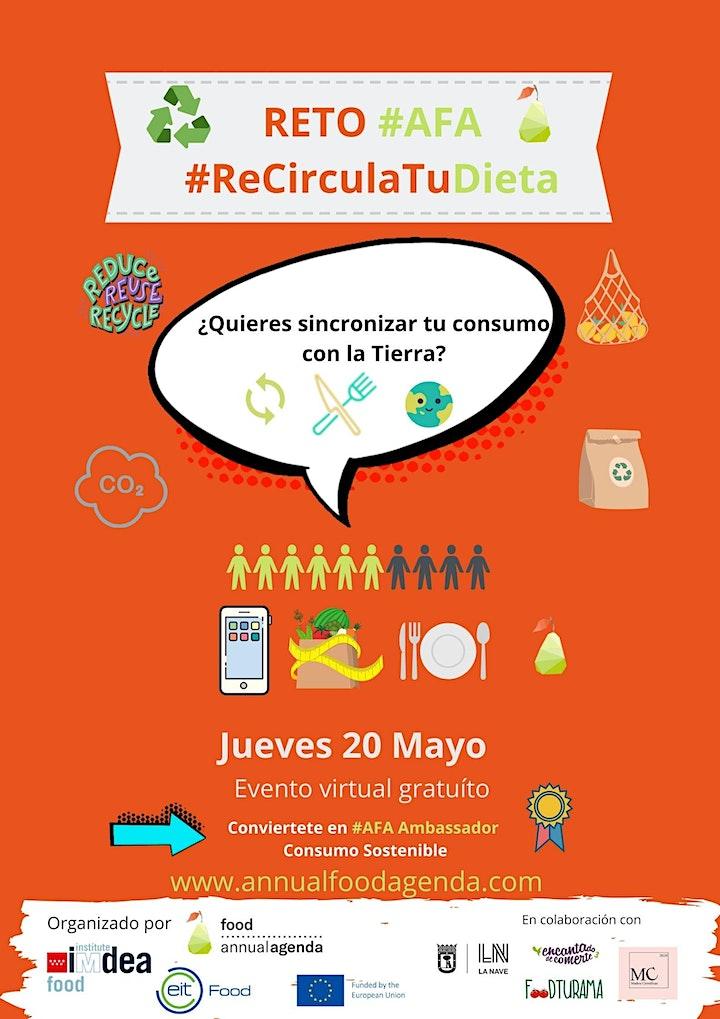 Imagen de #RecirculatuDieta_¿Quieres sincronizar tu consumo con la Tierra?