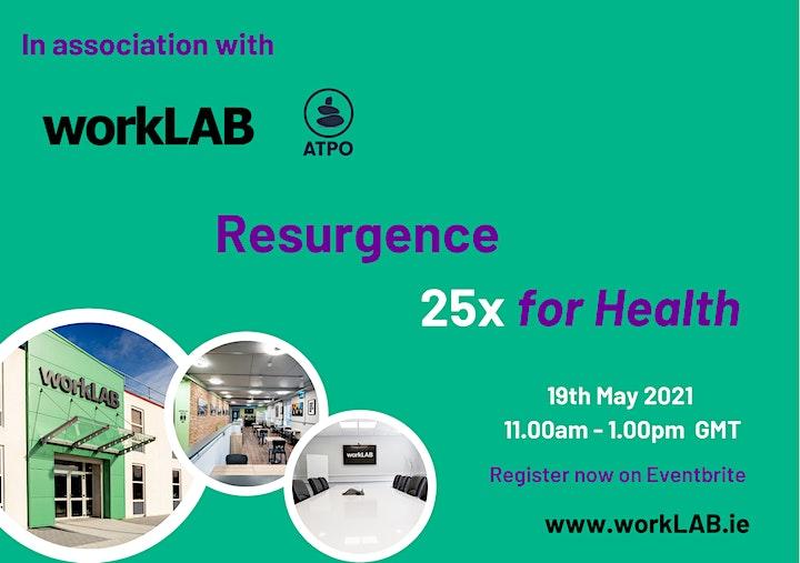 RESURGENCE 25X for Health Webinar image