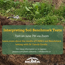 Interpreting Soil Health Benchmark Tests biglietti