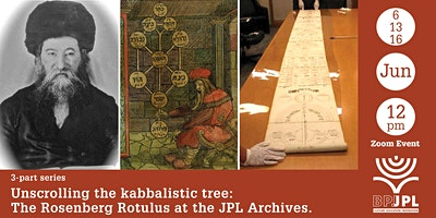 3-part series: Unscrolling the Kabbalistic Tree