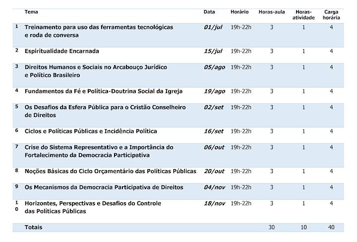 Imagem do evento CAPACITAÇÃO DE CONSELHEIROS E CONSELHEIRAS DE POLÍTICAS PÚBLICAS