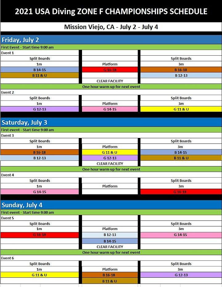 USA Diving Zone F Championships (Mission Viejo, CA) image