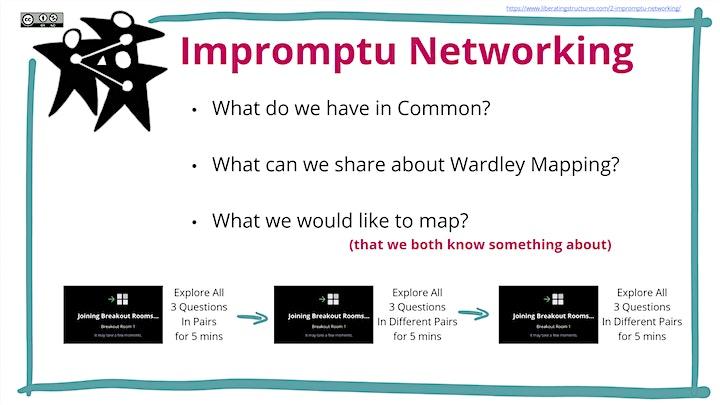 Impromptu Wardley Mapping - Wednesday Wardley Workshop image