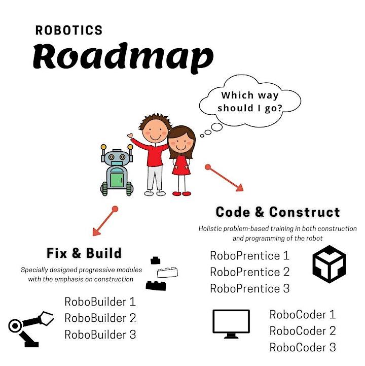 Robo-Builder image