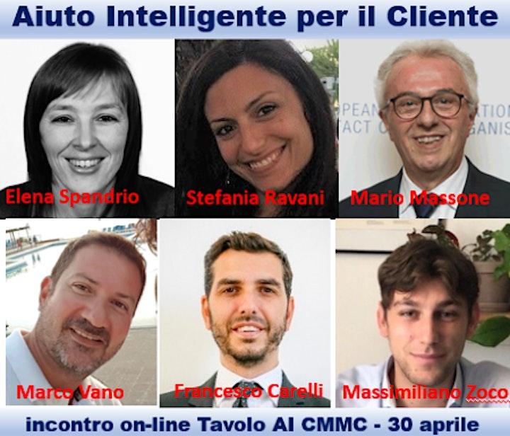 Immagine Aiuto Intelligente per il Cliente