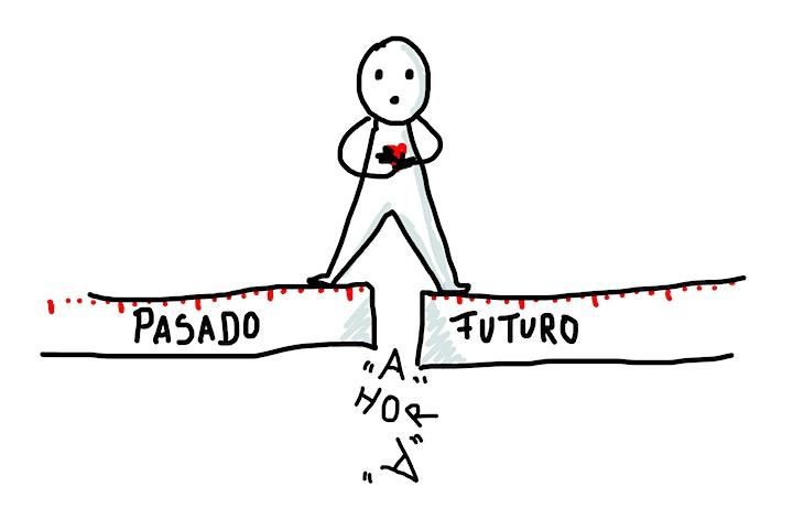 Imagen de Visual Thinking para acompañar al cambio
