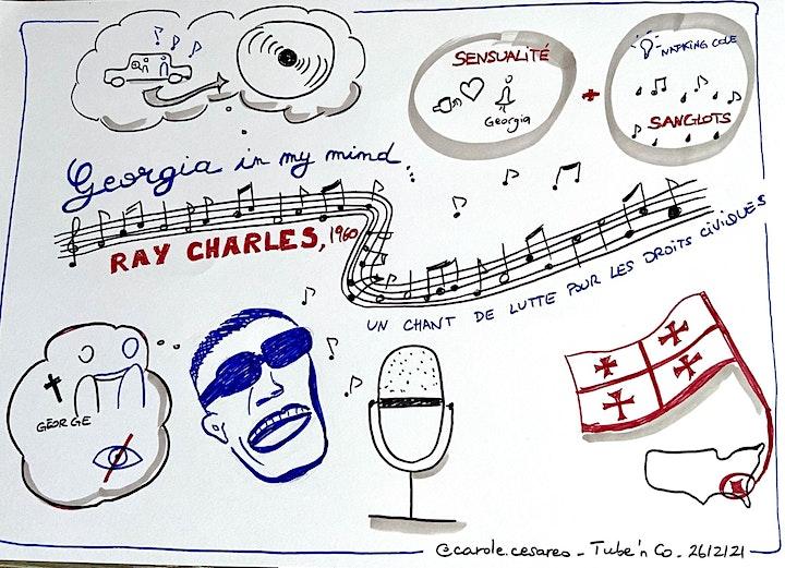 Image pour Formation Sketchnoting et pensée visuelle : mots + dessins = efficacité