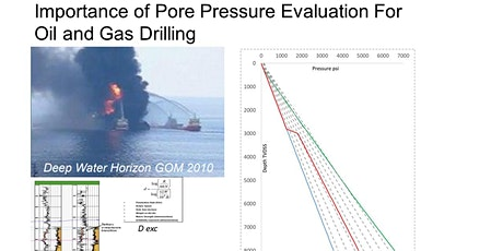 Basic Pore Pressure Evaluation  for Oil and Gas Wells tickets