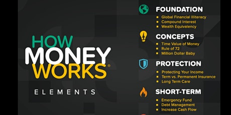 5 Elements to Financial Success tickets
