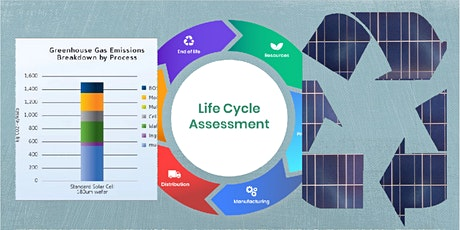 Solar  Seminar Series #4: Solar Panels: Embodied Carbon, LCA and Recycling tickets