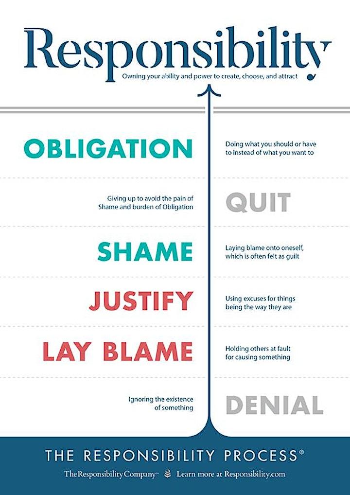 Das Ownership-Prinzip - Wie Du Dich selbst und andere wirkungsvoll führst: Bild