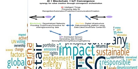 AI Blockchain IoT Convergence for ESG Digital Transformation Webinar entradas