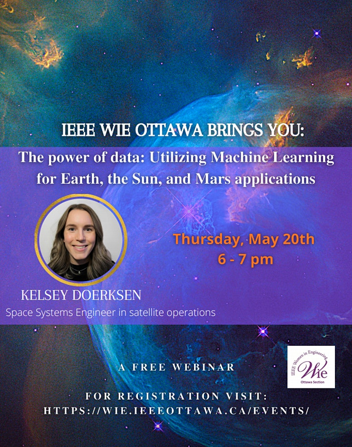 The power of data: Utilizing Machine Learning for Earth, the Sun, and Mars image