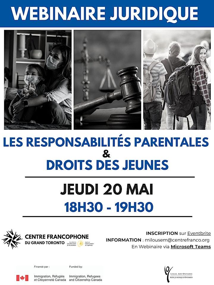 Image de Responsabilités parentales et droits des jeunes
